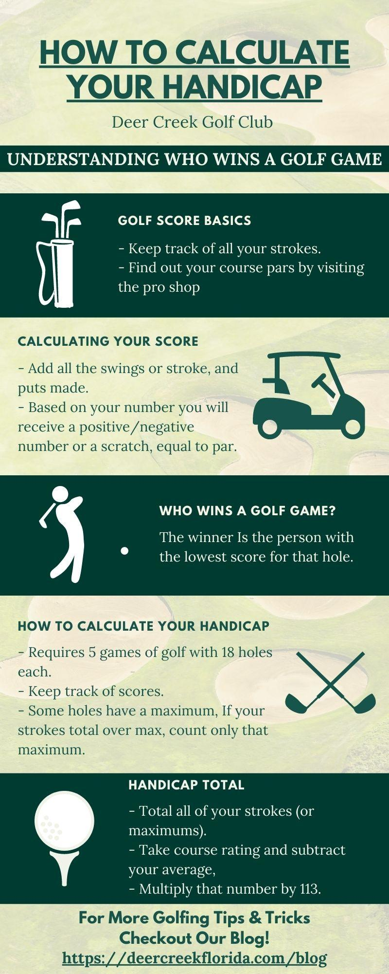 how to calculate your handicap infographic